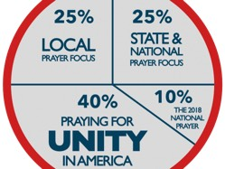 Some Info to Help You Plan Your National Day of Prayer Event